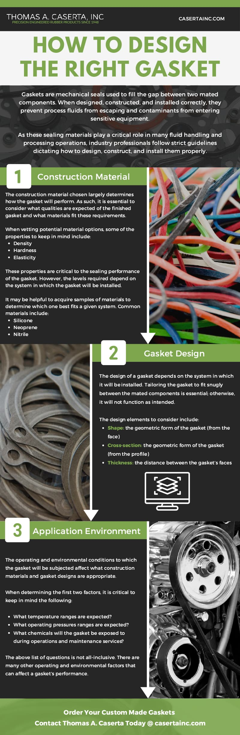 How To Design The Right Gasket
